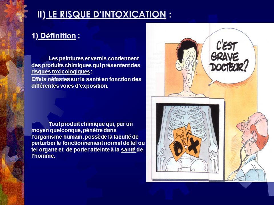 2) Processus dintoxication : a) Voies de pénétration : Pénétration par la bouche : voie digestive