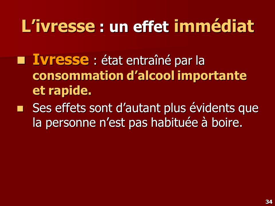 34 Livresse : un effet immédiat Ivresse : état entraîné par la consommation dalcool importante et rapide. Ivresse : état entraîné par la consommation