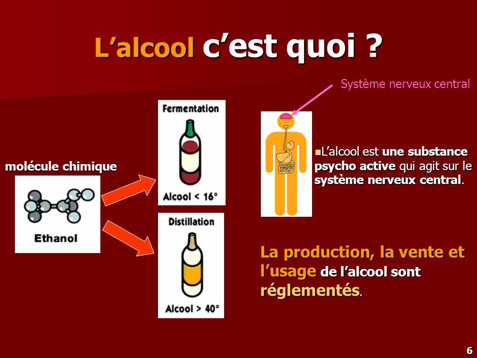 6 molécule chimique Lalcool cest quoi ? Système nerveux central Lalcool est une substance psycho active qui agit sur le système nerveux central. Lalco