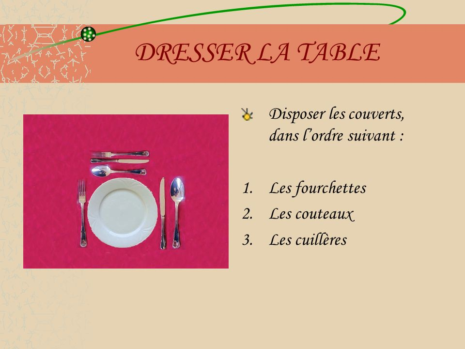DRESSER LA TABLE Disposer les couverts, dans lordre suivant : 1.Les fourchettes 2.Les couteaux 3.Les cuillères