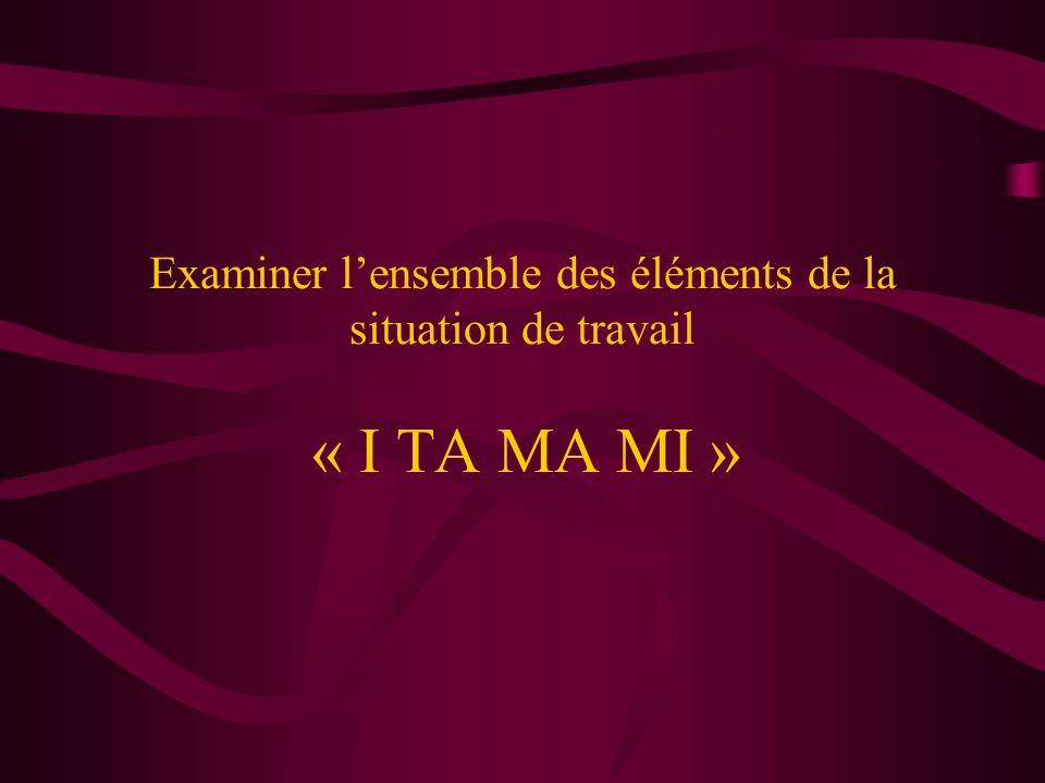 I TA MA MI I : Individu lui-même, ce quil est physiquement et psychologiquement TA : Tâche il fait ou non quelque chose MA : Matériel matériel utilisé MI : Milieu environnement (atelier, température, social…)