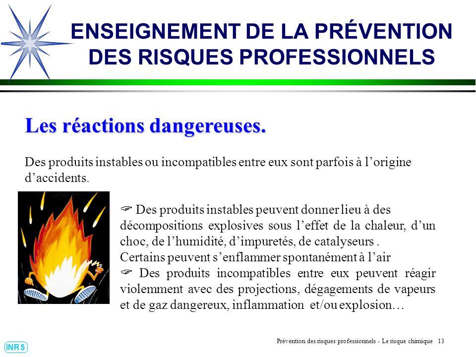 Prévention des Risques Professionnels : Construire un outil dobservation 13 INRS ENSEIGNEMENT DE LA PRÉVENTION DES RISQUES PROFESSIONNELS Les réaction