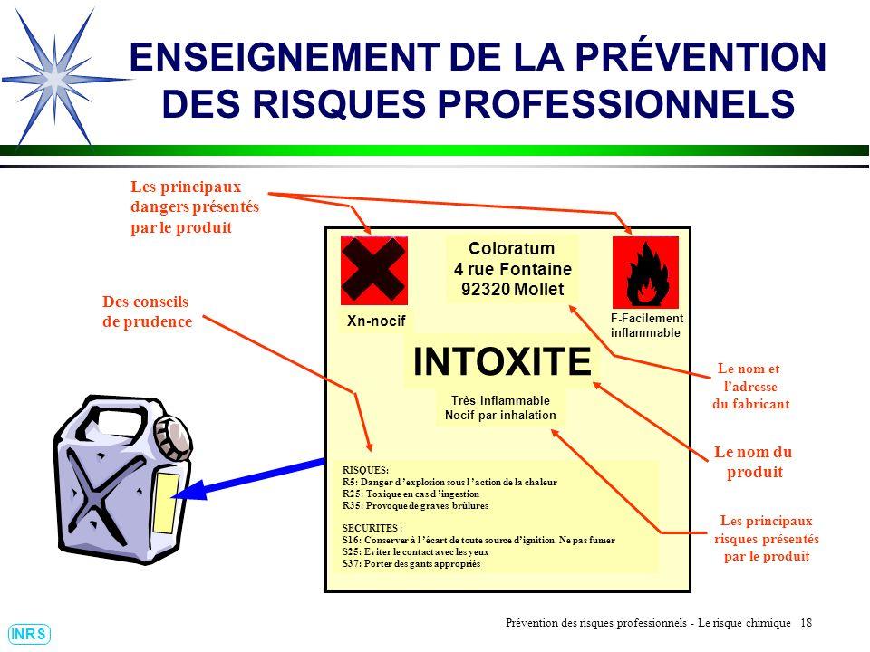 Prévention des Risques Professionnels : Construire un outil dobservation 18 INRS Xn-nocif F-Facilement inflammable Coloratum 4 rue Fontaine 92320 Mollet INTOXITE Très inflammable Nocif par inhalation RISQUES: R5: Danger d explosion sous l action de la chaleur R25: Toxique en cas d ingestion R35: Provoque de graves brûlures SECURITES : S16: Conserver à l écart de toute source dignition.