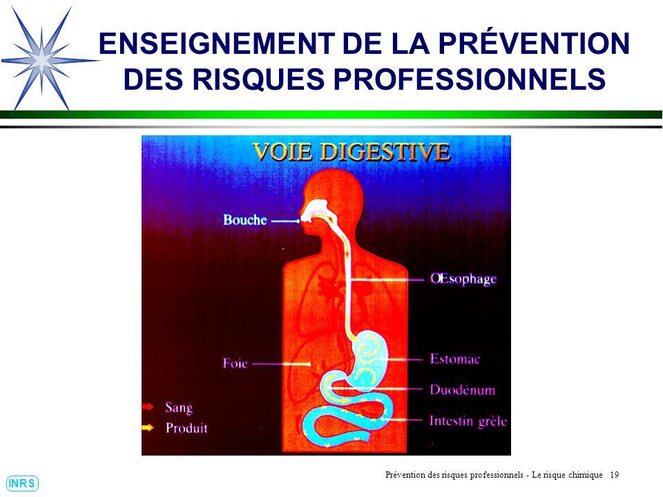 Prévention des Risques Professionnels : Construire un outil dobservation 19 INRS ENSEIGNEMENT DE LA PRÉVENTION DES RISQUES PROFESSIONNELS Prévention des risques professionnels - Le risque chimique 19