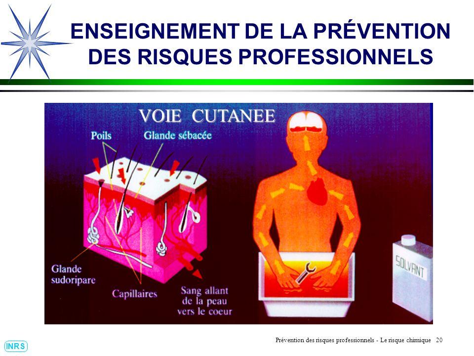 Prévention des Risques Professionnels : Construire un outil dobservation 20 INRS ENSEIGNEMENT DE LA PRÉVENTION DES RISQUES PROFESSIONNELS VOIE CUTANEE Prévention des risques professionnels - Le risque chimique 20
