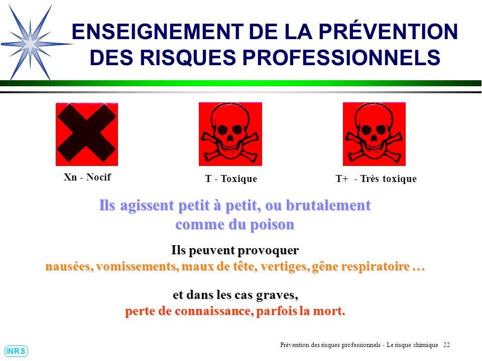 Prévention des Risques Professionnels : Construire un outil dobservation 22 INRS ENSEIGNEMENT DE LA PRÉVENTION DES RISQUES PROFESSIONNELS Xn - Nocif T