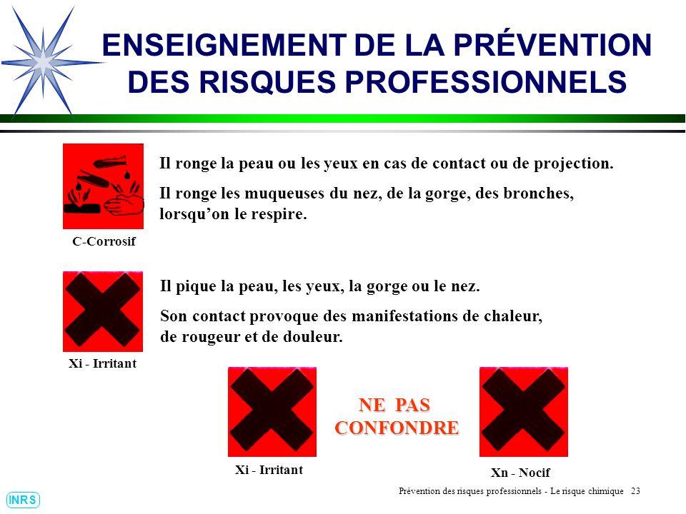 Prévention des Risques Professionnels : Construire un outil dobservation 23 INRS ENSEIGNEMENT DE LA PRÉVENTION DES RISQUES PROFESSIONNELS Il ronge la