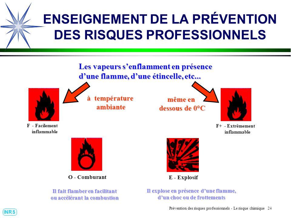 Prévention des Risques Professionnels : Construire un outil dobservation 24 INRS ENSEIGNEMENT DE LA PRÉVENTION DES RISQUES PROFESSIONNELS Les vapeurs senflamment en présence dune flamme, dune étincelle, etc...