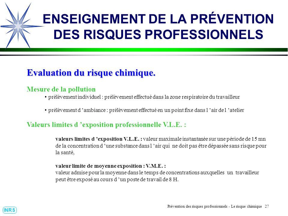 Prévention des Risques Professionnels : Construire un outil dobservation 27 INRS ENSEIGNEMENT DE LA PRÉVENTION DES RISQUES PROFESSIONNELS Evaluation du risque chimique.