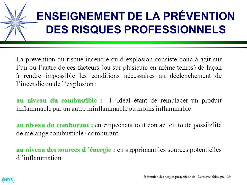 Prévention des Risques Professionnels : Construire un outil dobservation 29 INRS ENSEIGNEMENT DE LA PRÉVENTION DES RISQUES PROFESSIONNELS La préventio