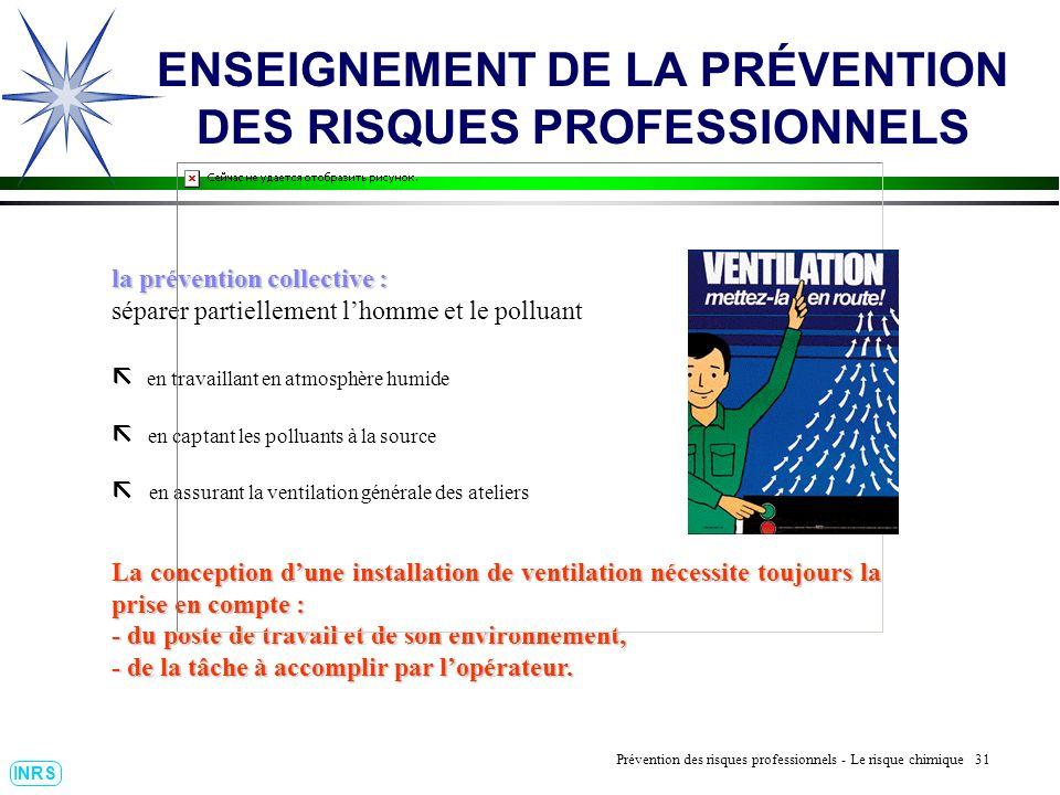 Prévention des Risques Professionnels : Construire un outil dobservation 31 INRS ENSEIGNEMENT DE LA PRÉVENTION DES RISQUES PROFESSIONNELS la préventio