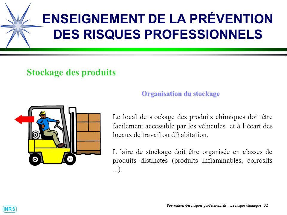 Prévention des Risques Professionnels : Construire un outil dobservation 32 INRS ENSEIGNEMENT DE LA PRÉVENTION DES RISQUES PROFESSIONNELS Stockage des