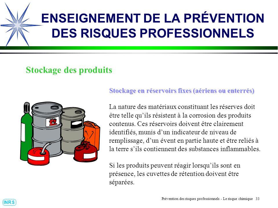 Prévention des Risques Professionnels : Construire un outil dobservation 33 INRS ENSEIGNEMENT DE LA PRÉVENTION DES RISQUES PROFESSIONNELS Stockage des
