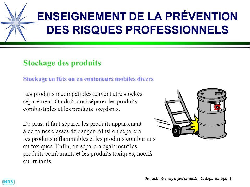 Prévention des Risques Professionnels : Construire un outil dobservation 34 INRS ENSEIGNEMENT DE LA PRÉVENTION DES RISQUES PROFESSIONNELS Stockage des