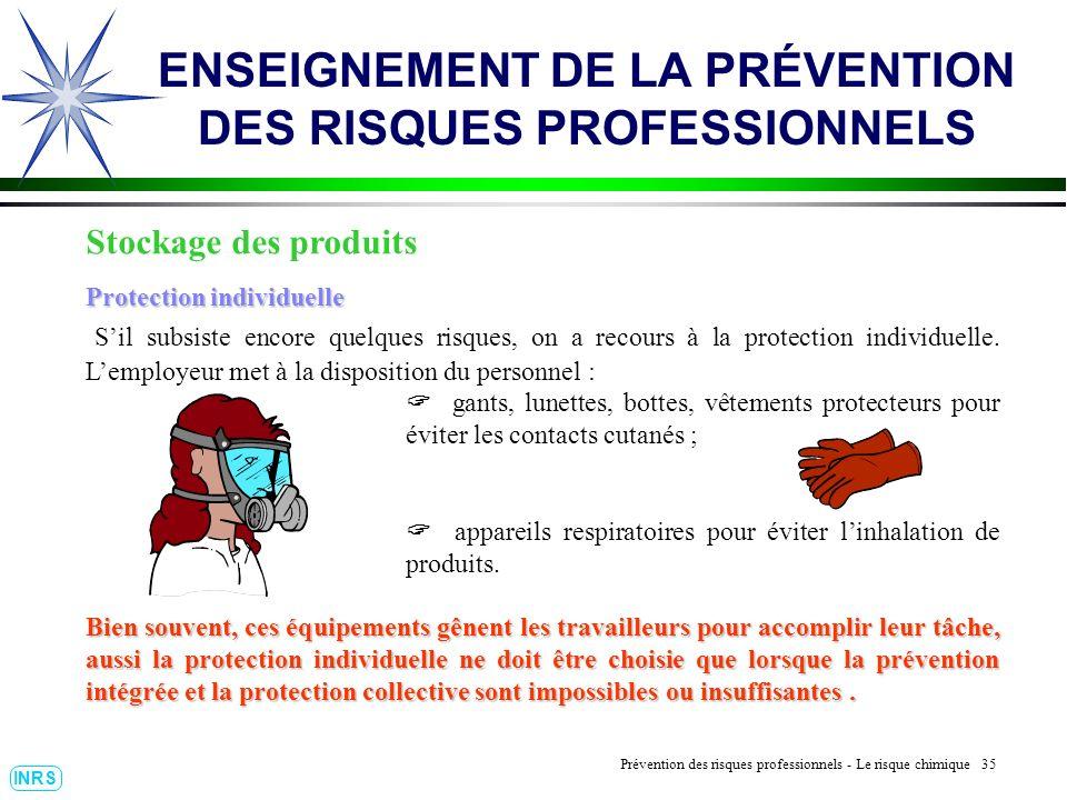 Prévention des Risques Professionnels : Construire un outil dobservation 35 INRS ENSEIGNEMENT DE LA PRÉVENTION DES RISQUES PROFESSIONNELS Stockage des