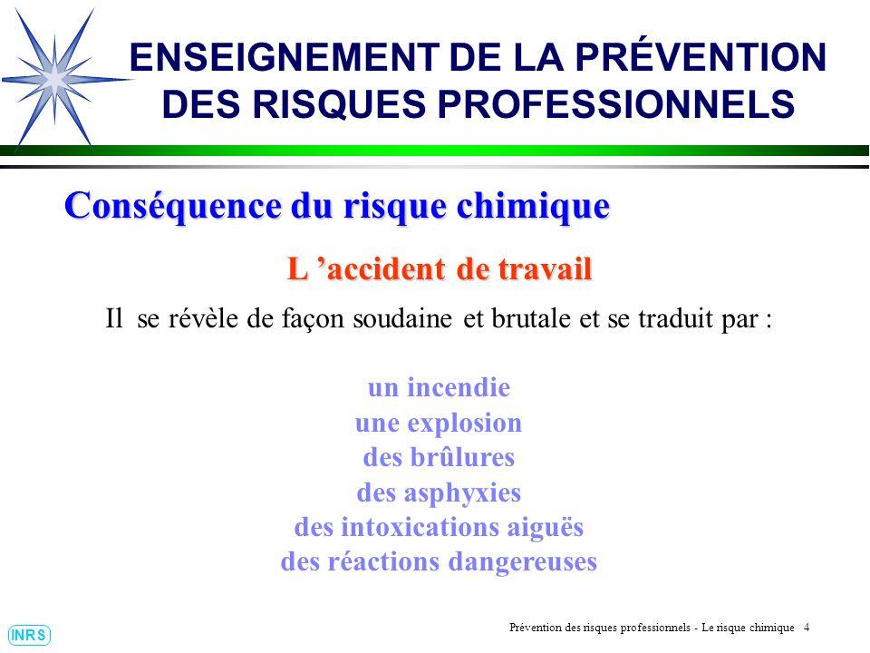 Prévention des Risques Professionnels : Construire un outil dobservation 4 INRS ENSEIGNEMENT DE LA PRÉVENTION DES RISQUES PROFESSIONNELS Prévention de