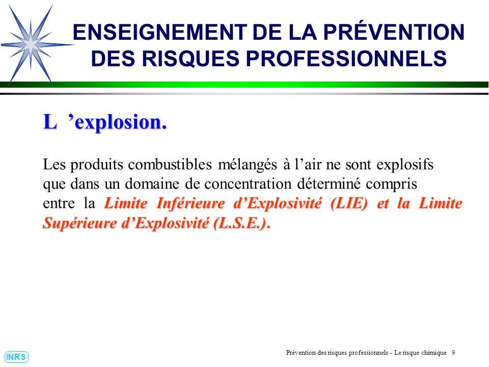 Prévention des Risques Professionnels : Construire un outil dobservation 9 INRS ENSEIGNEMENT DE LA PRÉVENTION DES RISQUES PROFESSIONNELS Prévention de