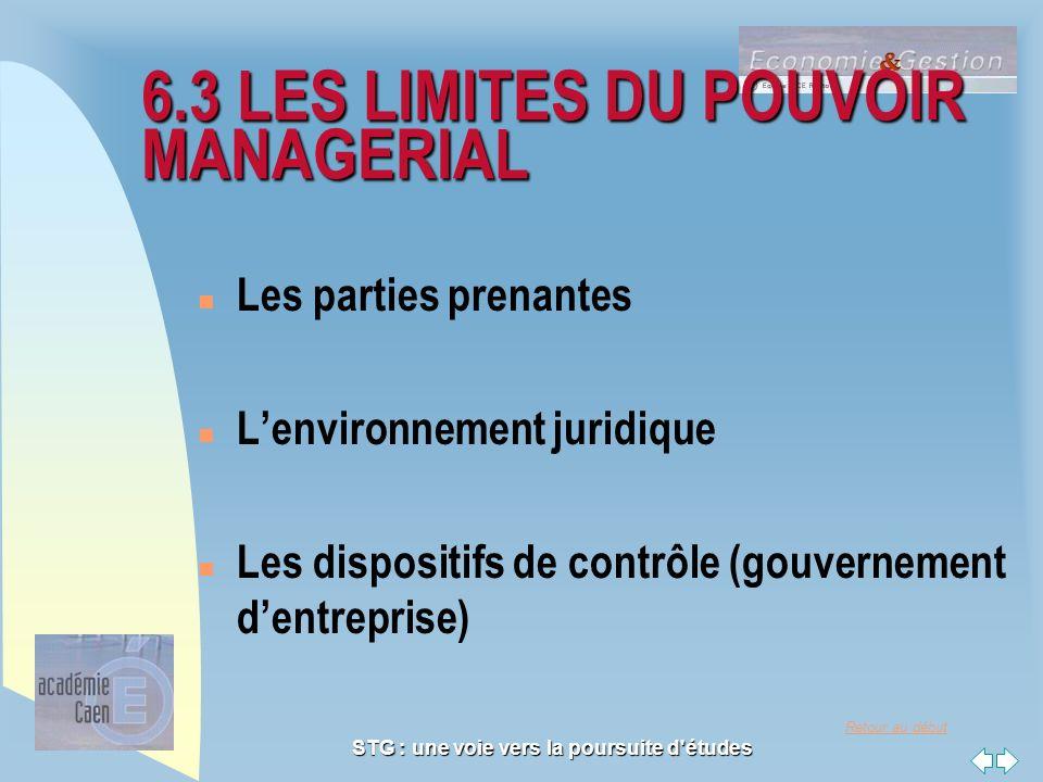 Retour au début STG : une voie vers la poursuite d'études 6.3 LES LIMITES DU POUVOIR MANAGERIAL n Les parties prenantes n Lenvironnement juridique n L