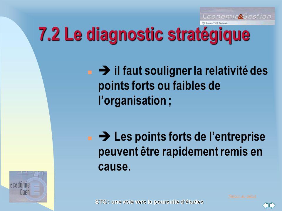 Retour au début STG : une voie vers la poursuite d'études 7.2 Le diagnostic stratégique n il faut souligner la relativité des points forts ou faibles