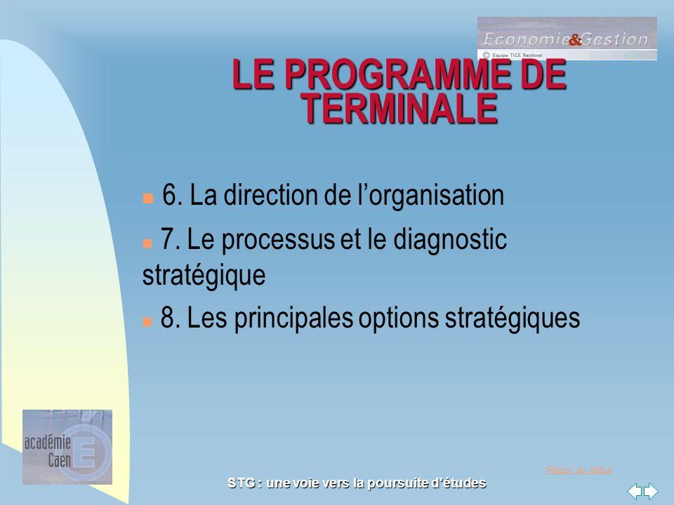 Retour au début STG : une voie vers la poursuite d'études LE PROGRAMME DE TERMINALE n 6. La direction de lorganisation n 7. Le processus et le diagnos