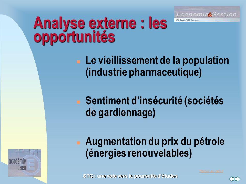 Retour au début STG : une voie vers la poursuite d'études Analyse externe : les opportunités n Le vieillissement de la population (industrie pharmaceu