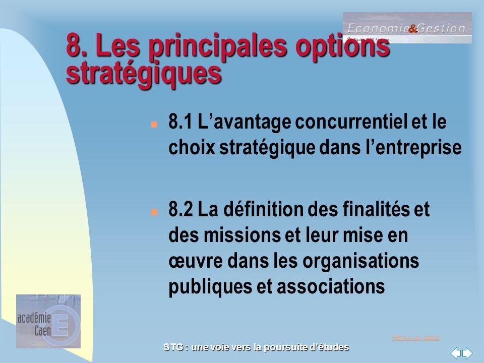 Retour au début STG : une voie vers la poursuite d'études 8. Les principales options stratégiques n 8.1 Lavantage concurrentiel et le choix stratégiqu
