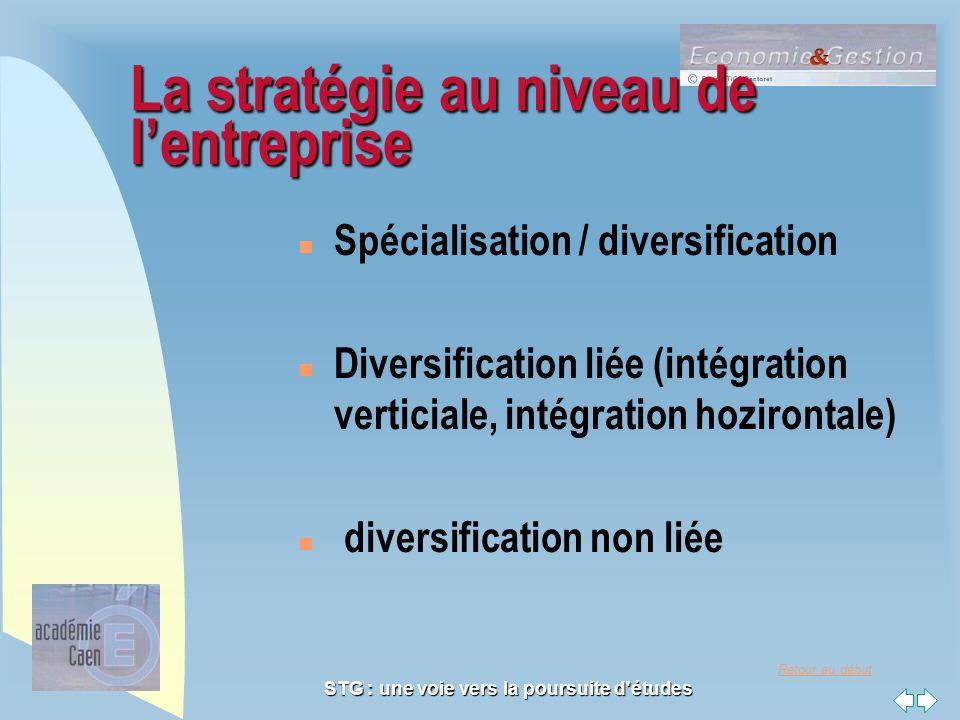 Retour au début STG : une voie vers la poursuite d'études La stratégie au niveau de lentreprise n Spécialisation / diversification n Diversification l