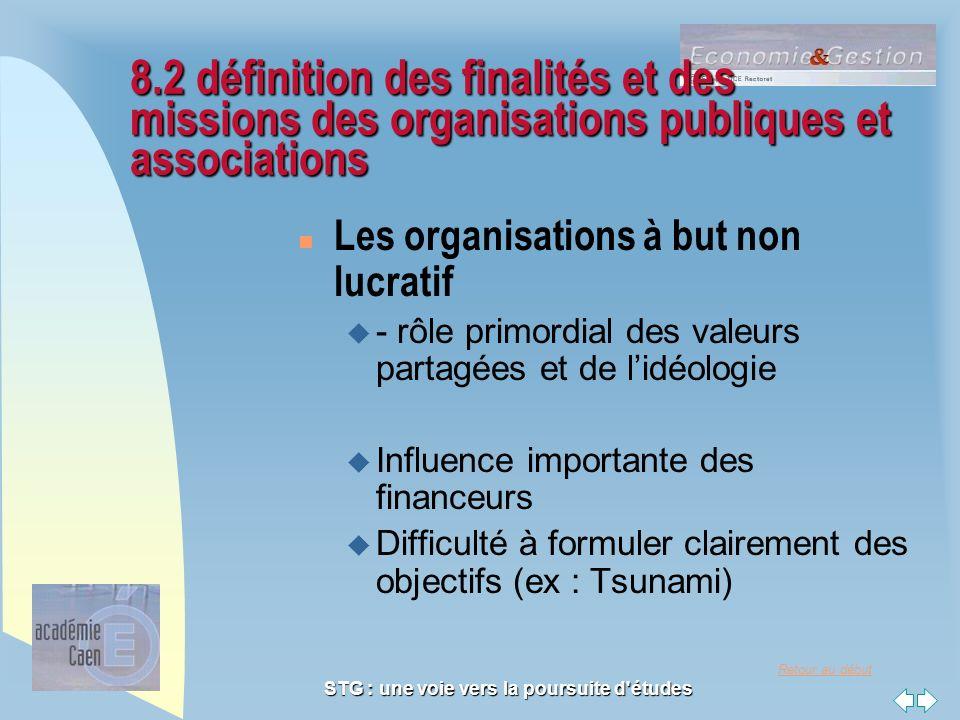 Retour au début STG : une voie vers la poursuite d'études 8.2 définition des finalités et des missions des organisations publiques et associations n L