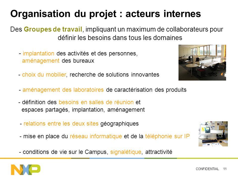 CONFIDENTIAL 11 Organisation du projet : acteurs internes Des Groupes de travail, impliquant un maximum de collaborateurs pour définir les besoins dan