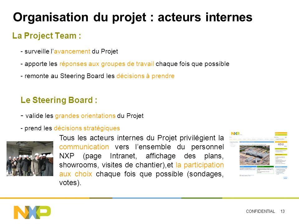 CONFIDENTIAL 13 Organisation du projet : acteurs internes La Project Team : - surveille lavancement du Projet - apporte les réponses aux groupes de tr