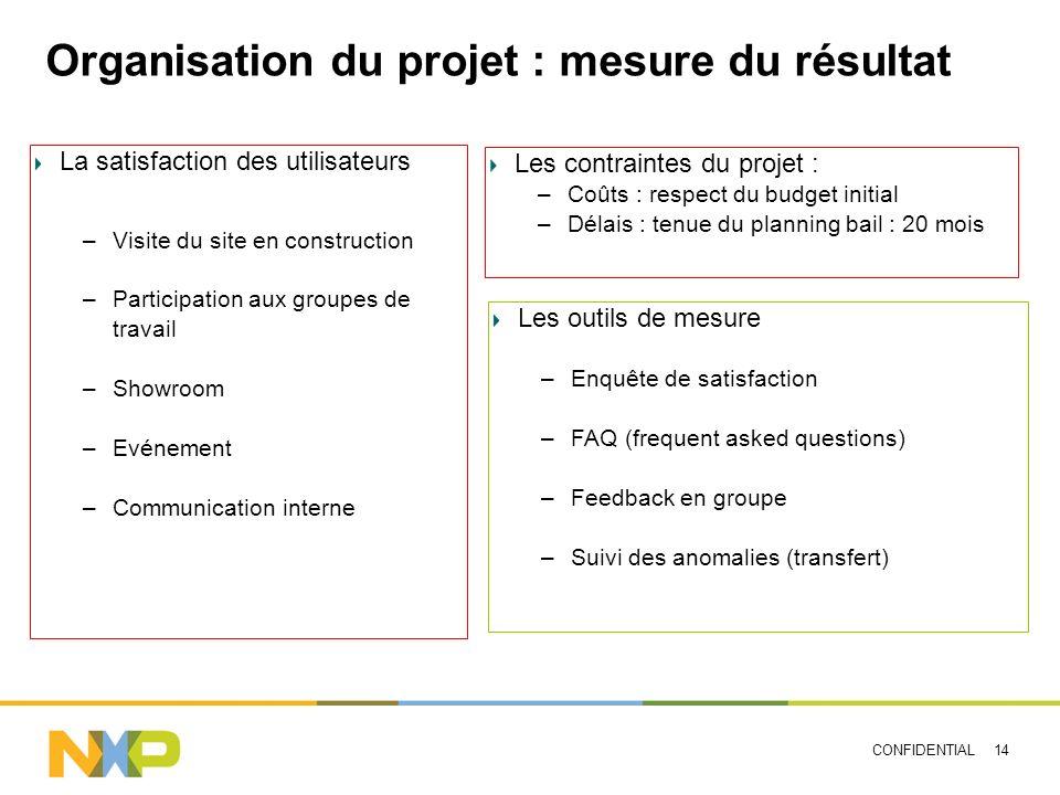 CONFIDENTIAL 14 Organisation du projet : mesure du résultat Les contraintes du projet : –Coûts : respect du budget initial –Délais : tenue du planning