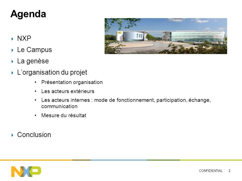 CONFIDENTIAL 2 Agenda NXP Le Campus La genèse Lorganisation du projet Présentation organisation Les acteurs extérieurs Les acteurs internes : mode de