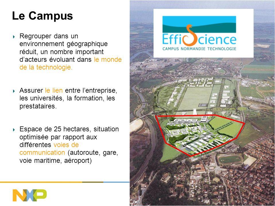 CONFIDENTIAL 4 Le Campus Regrouper dans un environnement géographique réduit, un nombre important dacteurs évoluant dans le monde de la technologie. A