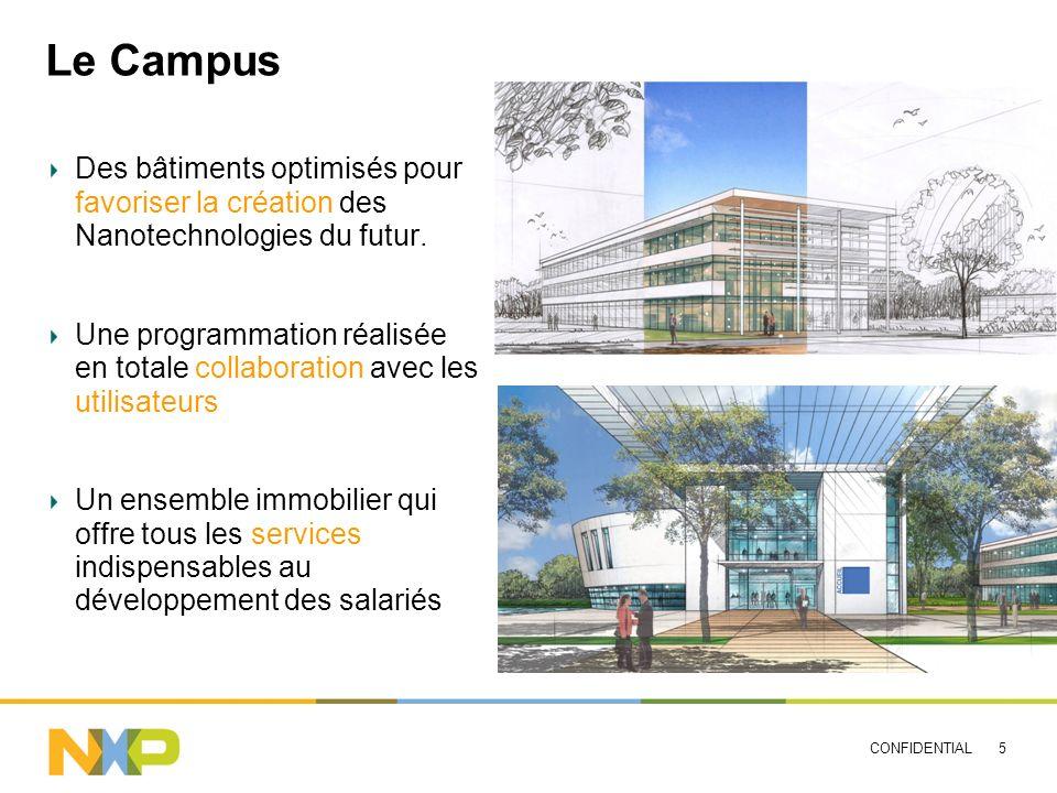 CONFIDENTIAL 5 Le Campus Des bâtiments optimisés pour favoriser la création des Nanotechnologies du futur. Une programmation réalisée en totale collab