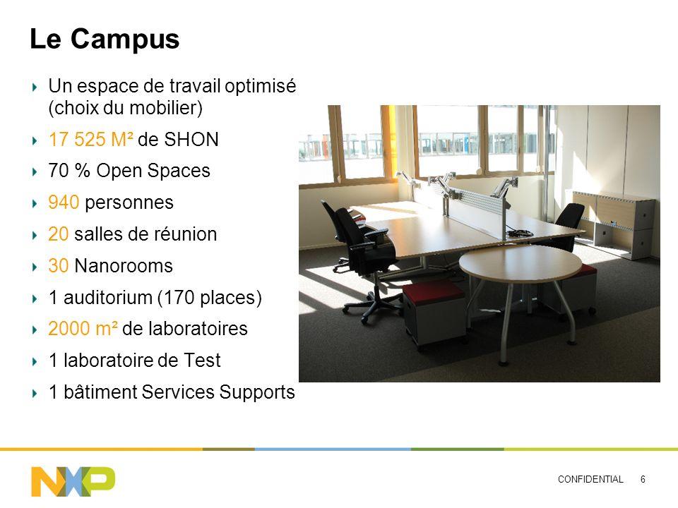 CONFIDENTIAL 6 Le Campus Un espace de travail optimisé (choix du mobilier) 17 525 M² de SHON 70 % Open Spaces 940 personnes 20 salles de réunion 30 Na