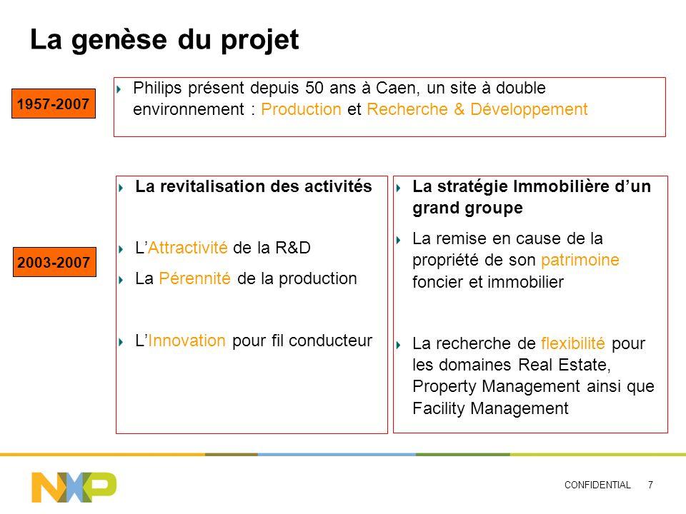 CONFIDENTIAL 7 La genèse du projet La revitalisation des activités LAttractivité de la R&D La Pérennité de la production LInnovation pour fil conducte