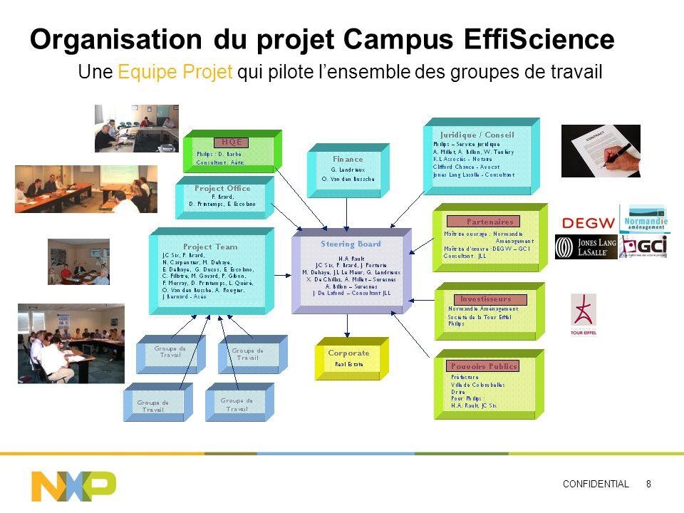 CONFIDENTIAL 8 Organisation du projet Campus EffiScience Une Equipe Projet qui pilote lensemble des groupes de travail
