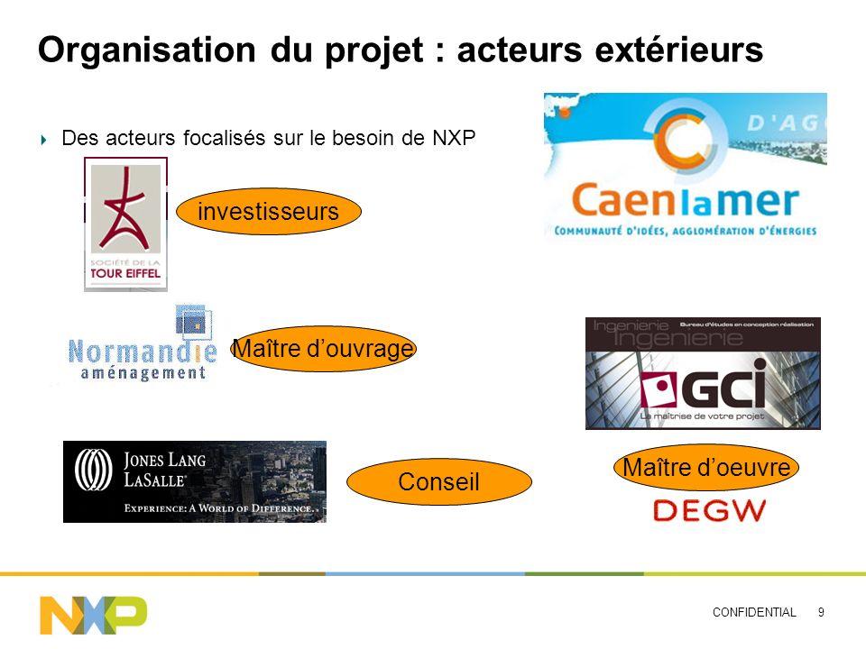 CONFIDENTIAL 9 Organisation du projet : acteurs extérieurs Des acteurs focalisés sur le besoin de NXP investisseurs Maître doeuvre Maître douvrage Con