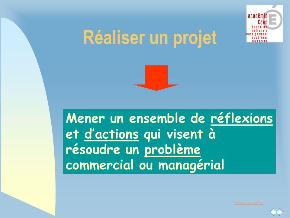 Retour au début Réaliser un projet Mener un ensemble de réflexions et dactions qui visent à résoudre un problème commercial ou managérial