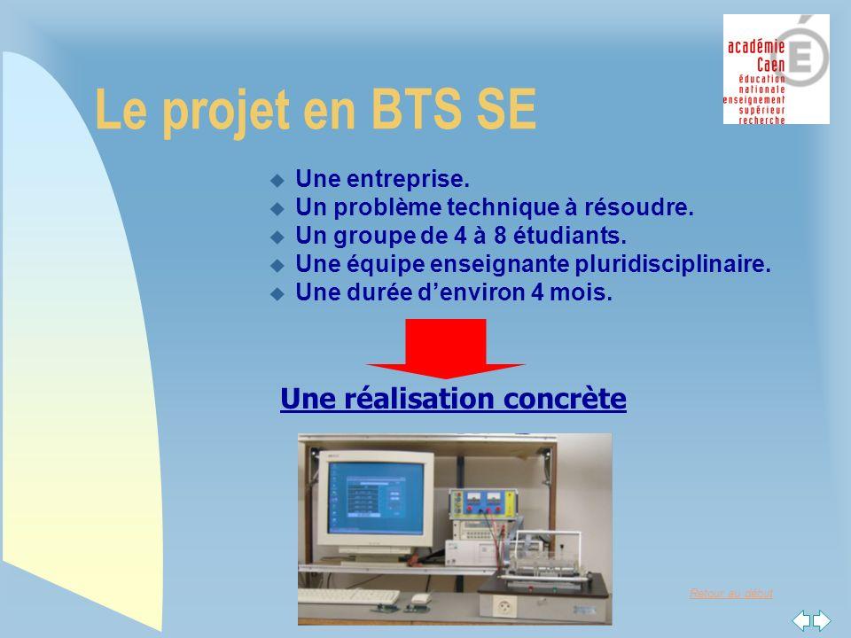 Retour au début Le projet en BTS SE u Une entreprise.