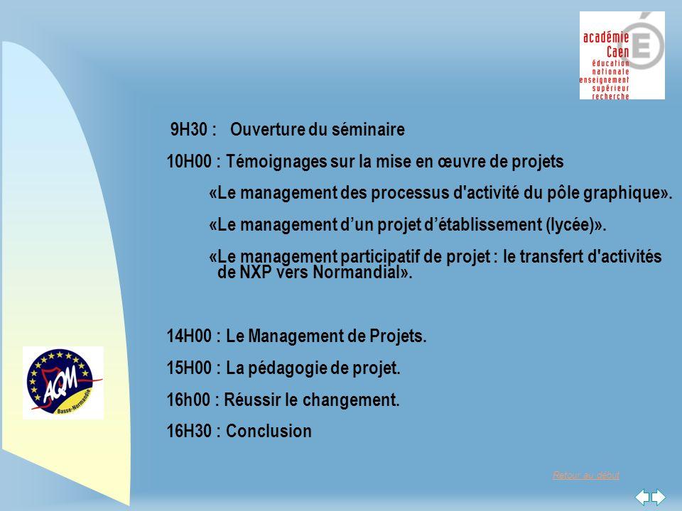 Retour au début 9H30 : Ouverture du séminaire 10H00 : Témoignages sur la mise en œuvre de projets «Le management des processus d activité du pôle graphique».
