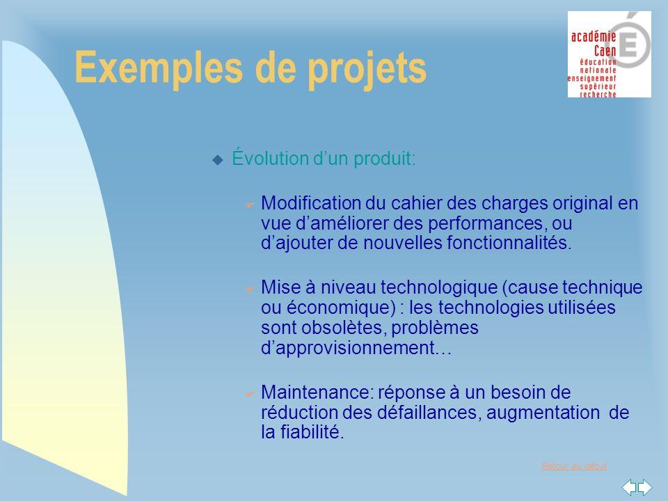 Retour au début Exemples de projets u Évolution dun produit: F Modification du cahier des charges original en vue daméliorer des performances, ou dajouter de nouvelles fonctionnalités.