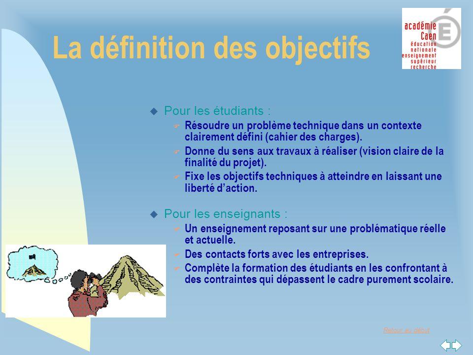 Retour au début La définition des objectifs u Pour les étudiants : F Résoudre un problème technique dans un contexte clairement défini (cahier des charges).