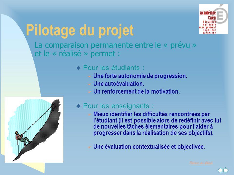 Retour au début Pilotage du projet La comparaison permanente entre le « prévu » et le « réalisé » permet : u Pour les étudiants : F Une forte autonomie de progression.