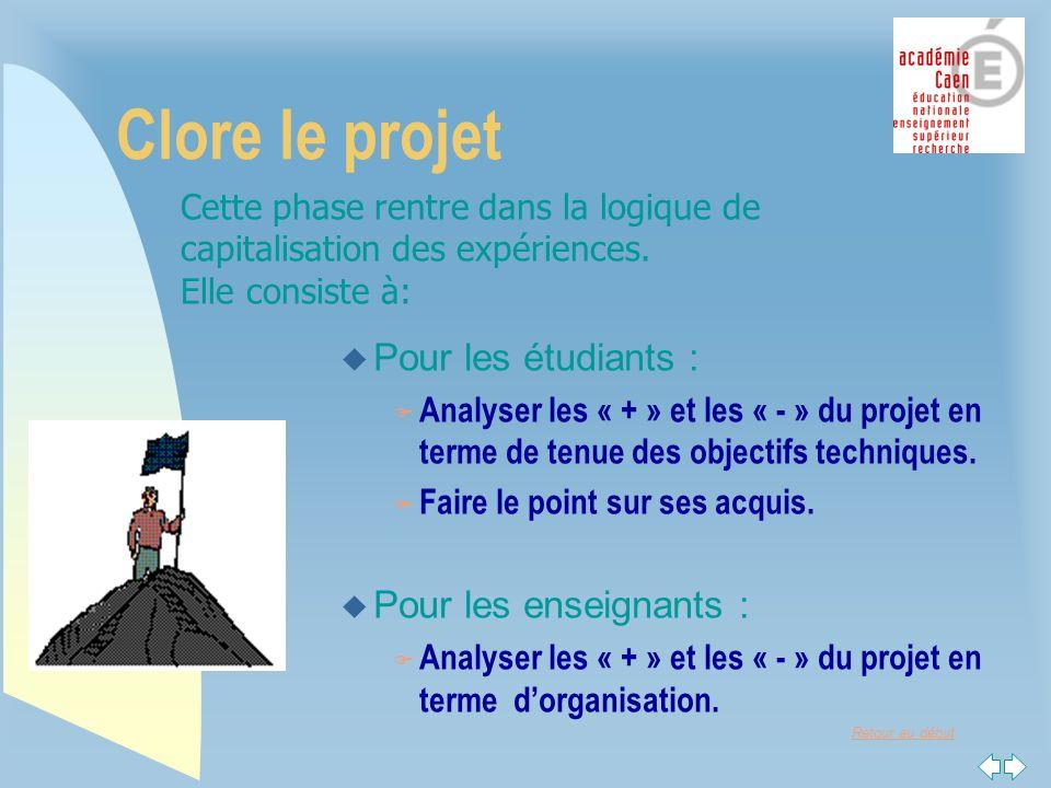 Retour au début Clore le projet u Pour les étudiants : F Analyser les « + » et les « - » du projet en terme de tenue des objectifs techniques.