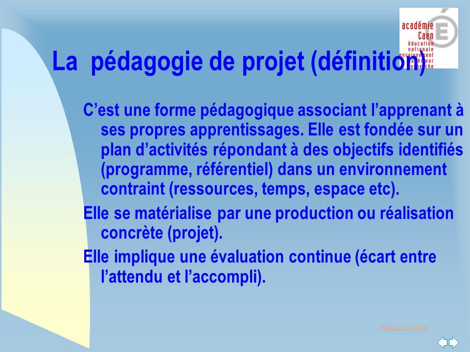 Retour au début Ses objectifs (fonctions): « Apprendre à lécole à travers des projets : pourquoi.