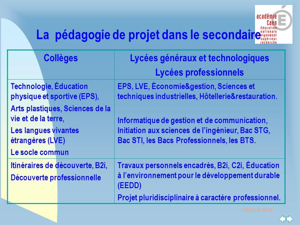 Retour au début Retour dexpérience n Pour les enseignants : u Les +: F Individualisation du travail confié.