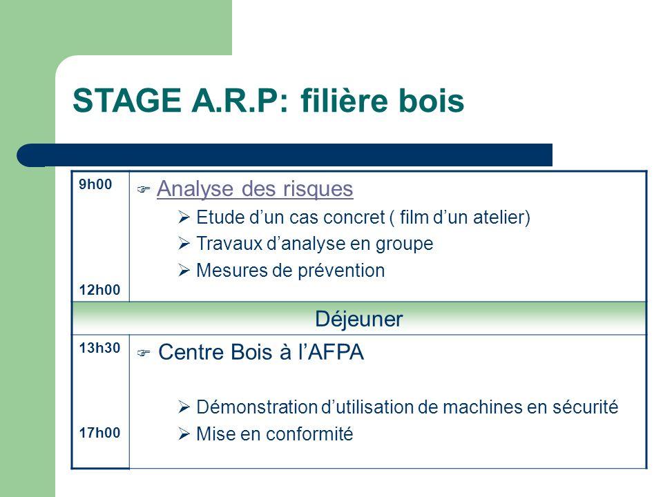 9h00 12h00 Présentation du stage Intervention de Monsieur Thomas, I.E.N. Présentation du partenariat Présentation des outils du GFA Ressources documen