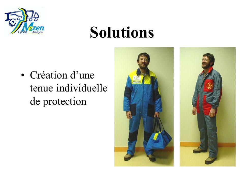 Solutions Création dune tenue individuelle de protection
