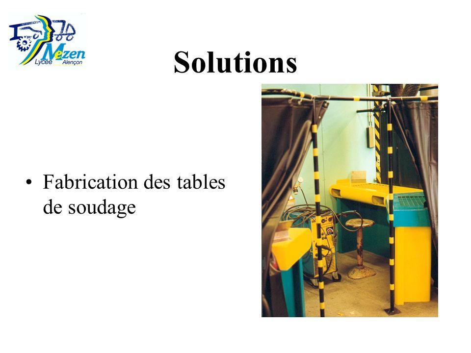 Solutions Fabrication des tables de soudage